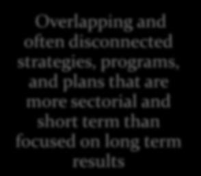 programs, and plans that are more sectorial and short term than