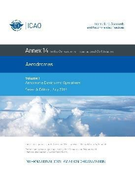Regulatory Updates ICAO Annex 14 Aerodrome Design Document Proposed language that will refer to PANS-Aerodrome (ICAO