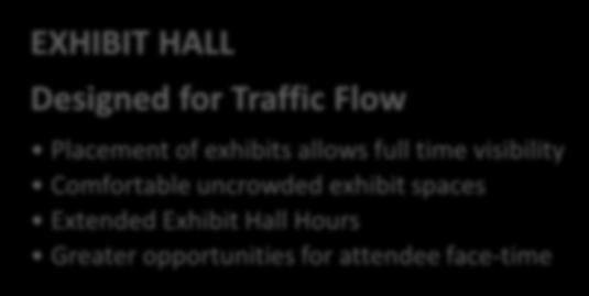 Exhibitor and Sponsor Benefits EXHIBIT HALL Designed for Traffic Flow Placement of