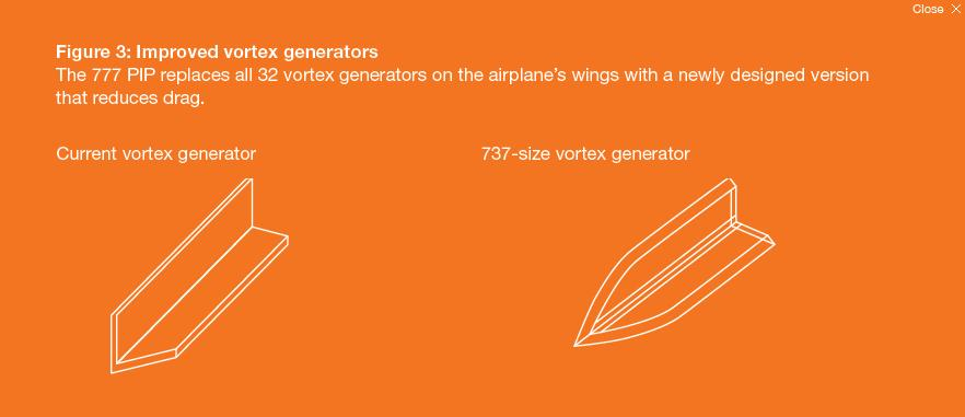 Improved Vortex Generators: contribution to drag reduction via replacement of the original vortex generators with smaller 737-type vortex generators.
