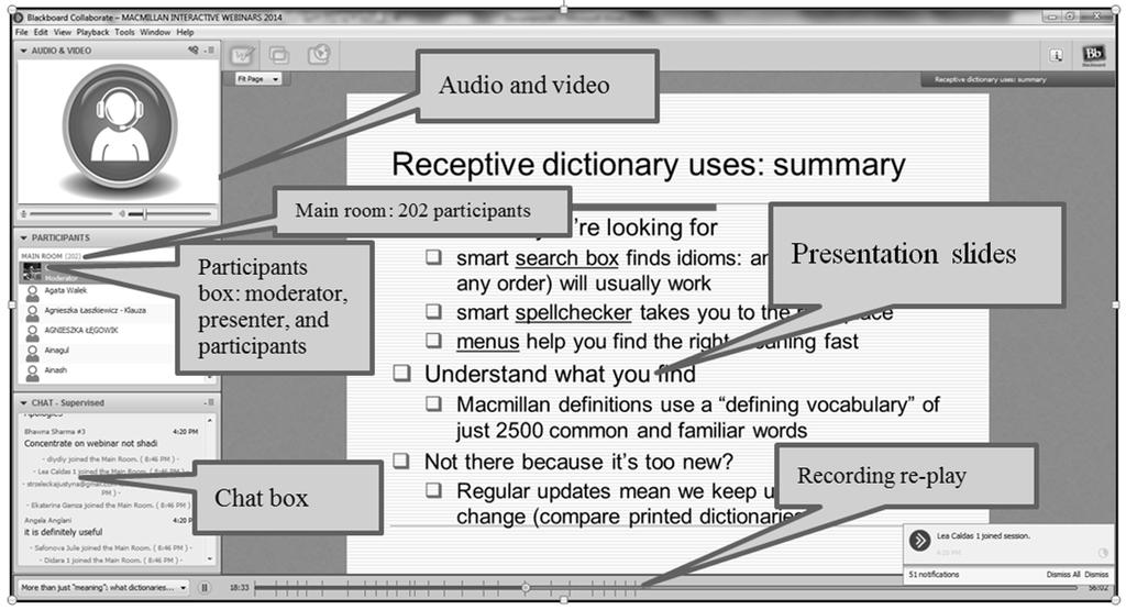 Picture 3. Macmillan s Webinar re-play of the recording with Blackboard Collaborate Picture 4.
