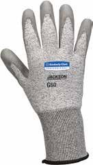 ANSI cut level 4. 6 Pk/Cs. 93868 Memphis Dyneema PU Gloves Salt and pepper Dyneema/nylon/spandex blend shell with gray polyurethane coating on palm and fingers.