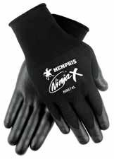 133554 416406511 Slipguard glove, left S 133555 416406521 Slipguard glove, right S Whizard Knifehandler Gloves Patented combination of high